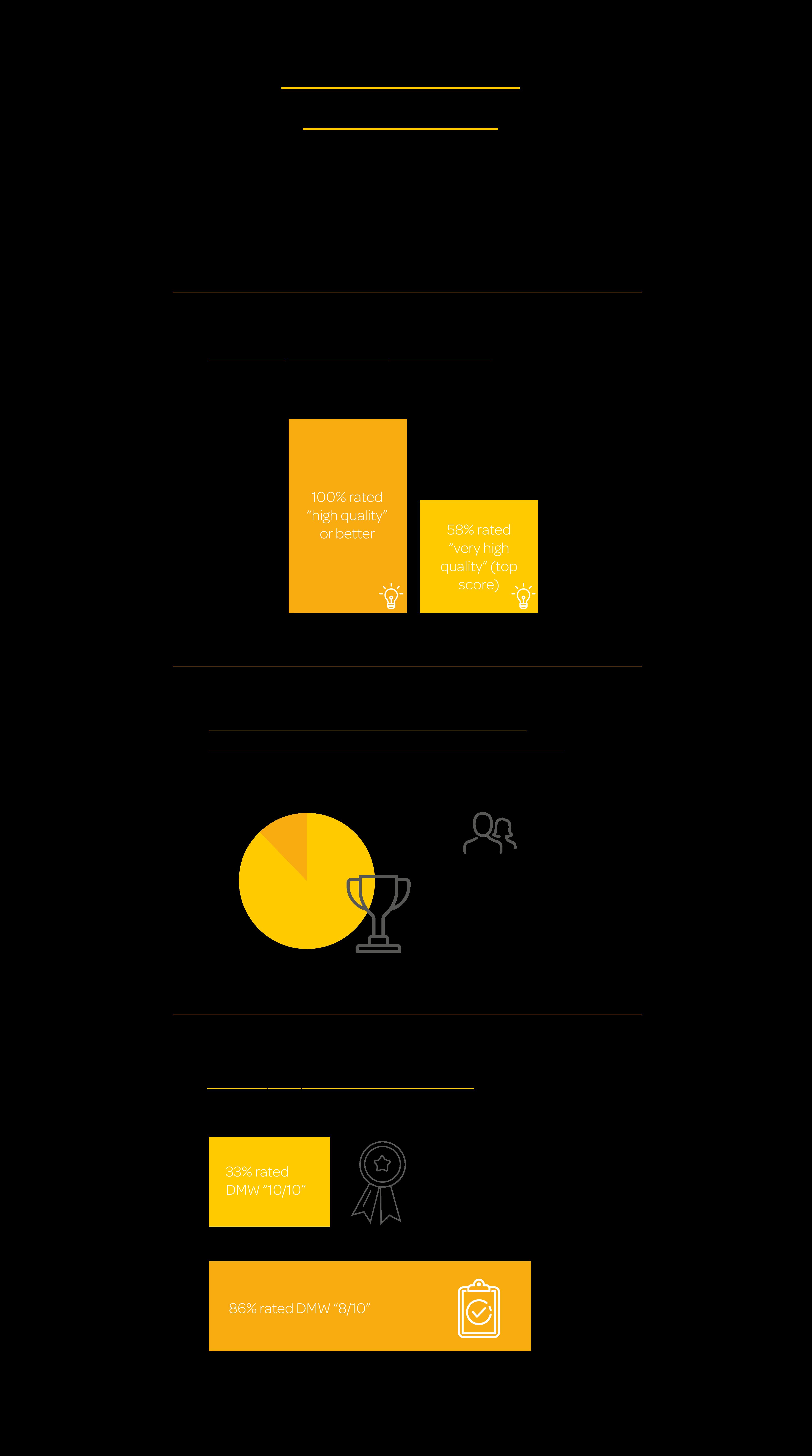 Customer-results-survey-infographic-2020V2