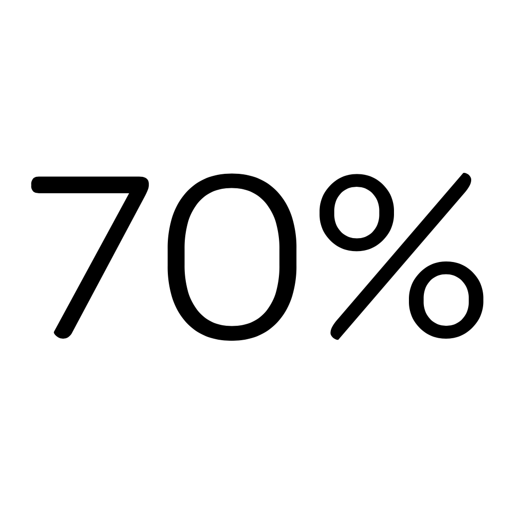70% of our consultants are digitally certified